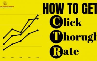 15 Ways to Improve Your Google Ads Click-Through Rate